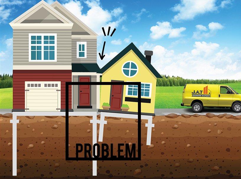 แก้ปัญหา บ้านทรุด ด้วยเสาเข็มไมโครไพล์