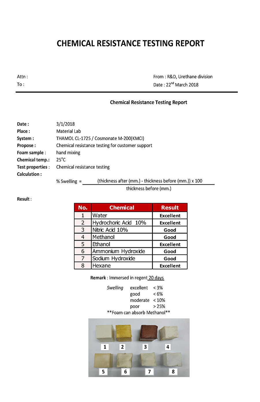 Chemical Resistance Report of CL 1725 DMCPR